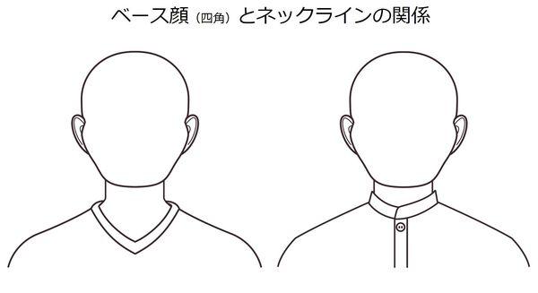 ベース顔(四角)とネックラインの関係