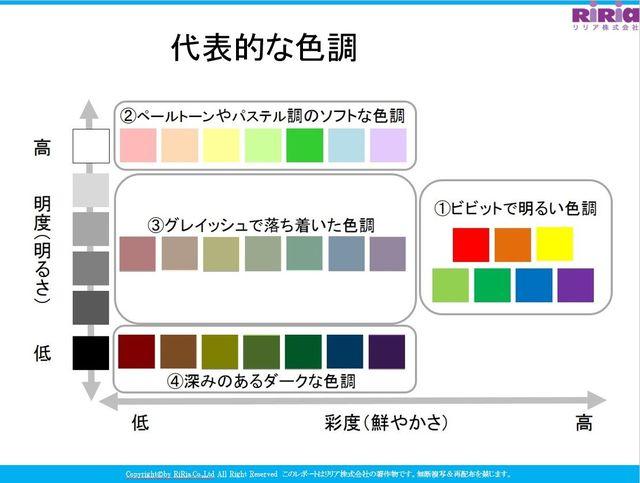 代表的な色調