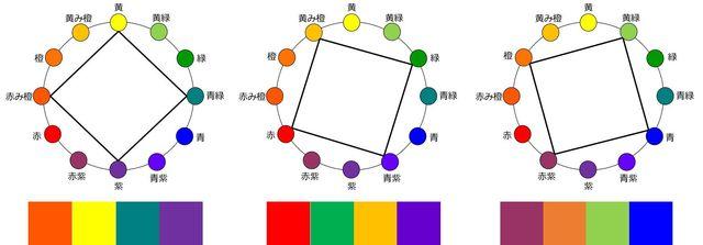 図⑨ テトラード配色